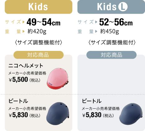 サイズチャート Kids Kids(L)