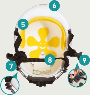 ヘルメット 内側